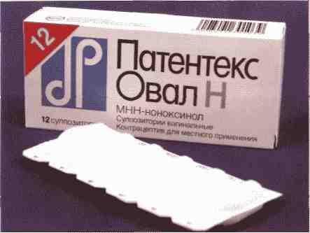 Хімічні методи бар'єрної контрацепції