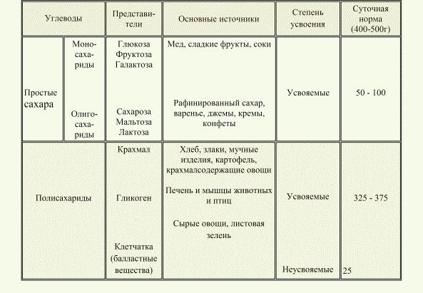 http://medbib.in.ua/images/8585.png